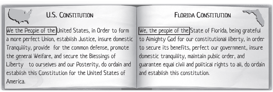 comparing the us constitution Articles of confederation vs us constitution venn diagram  american first  written document loose union of sovereign states made weak government  because.